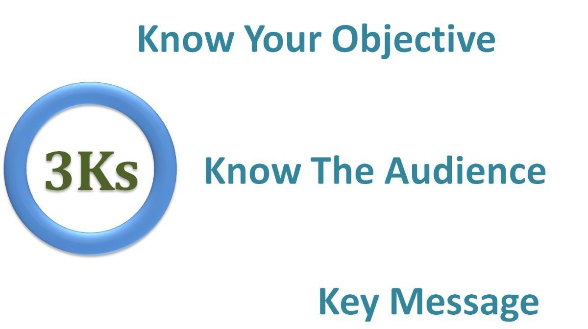 Effective presentations – Logan Square Auditorium